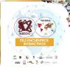 2° Ciclo de Tele-Encuentros Interactivos ASECIC / BICC-2021